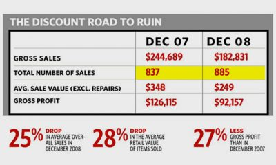 By The Numbers: December Not Quite as Bad