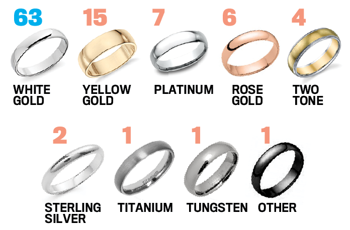 Big Survey 2018: What Were Jewelers' Top Sellers for the Year, and What's the Next Big Thing?