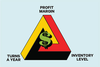Can You Make Money at 12 Percent Margin? Yes, But Here's What It Takes