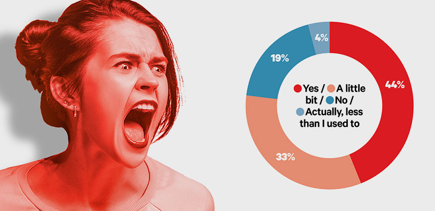 The Big Survey 2019: The Year Ahead