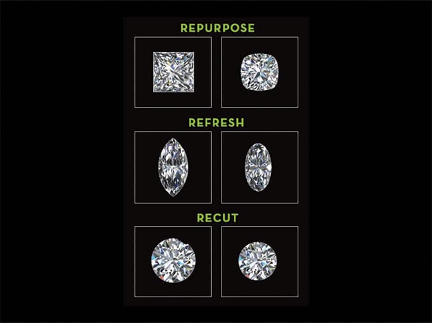 Southwest Diamond Cutters
