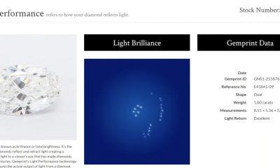 GN Diamond Presents: How to TURBOCHARGE Your Diamond Sales!