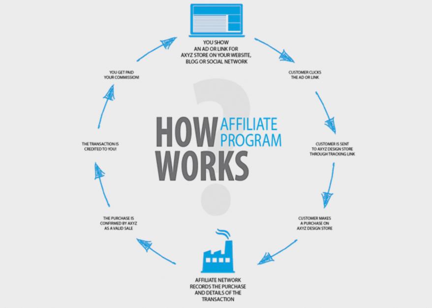 Affiliate Marketing Powerhouse Rakuten to Offer Strategic Webinar to Industry